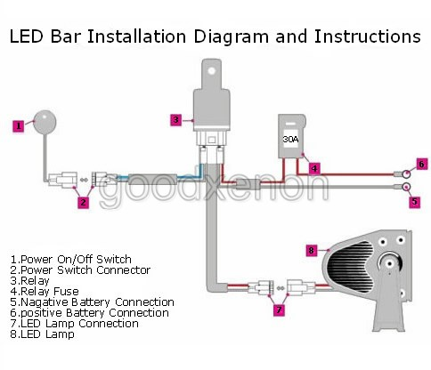LED Bar Installation Diagram and Instructions